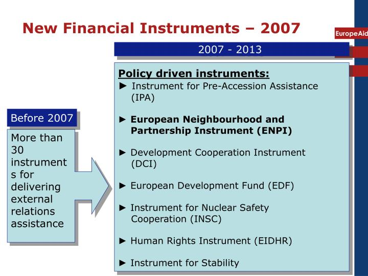 New Financial Instruments – 2007