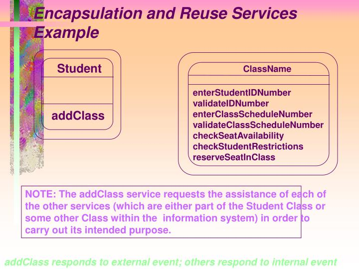 Encapsulation and Reuse Services Example