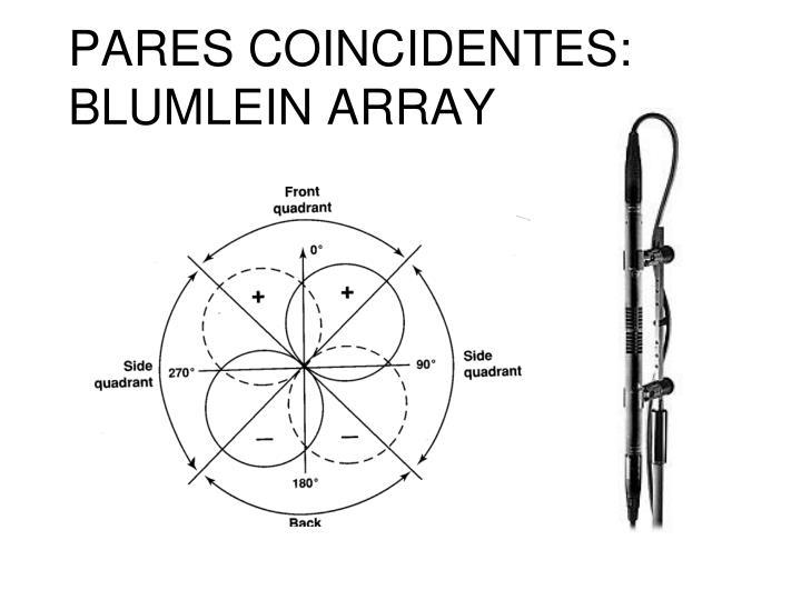 PARES COINCIDENTES: BLUMLEIN ARRAY