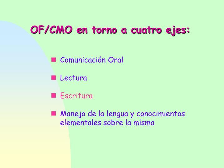 OF/CMO en torno a cuatro ejes: