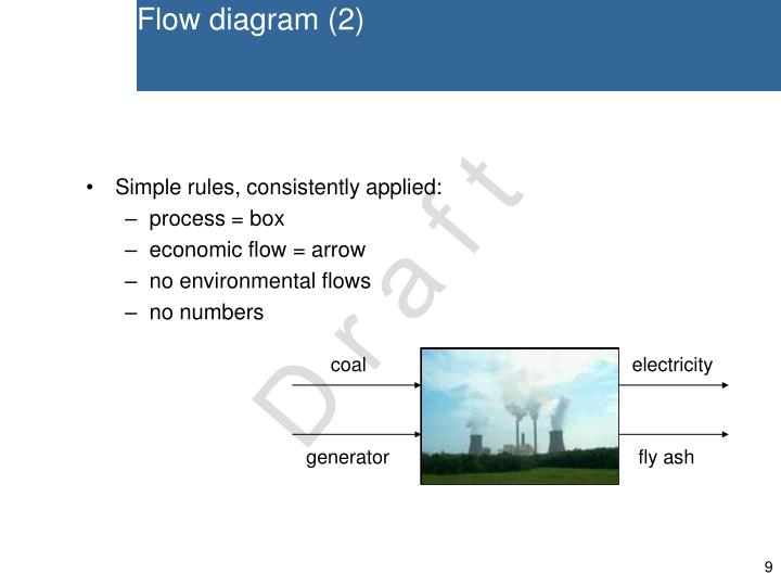 Flow diagram (2)