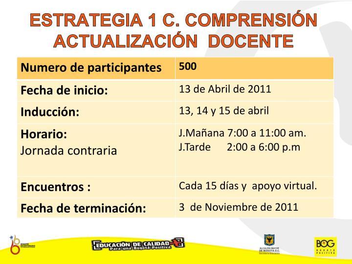 ESTRATEGIA 1 C. COMPRENSIÓN