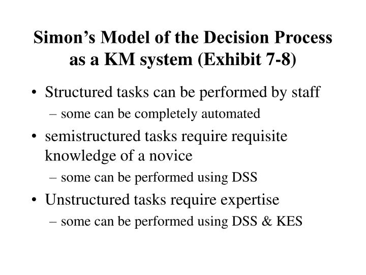 Simon's Model of the Decision Process as a KM system (Exhibit 7-8)