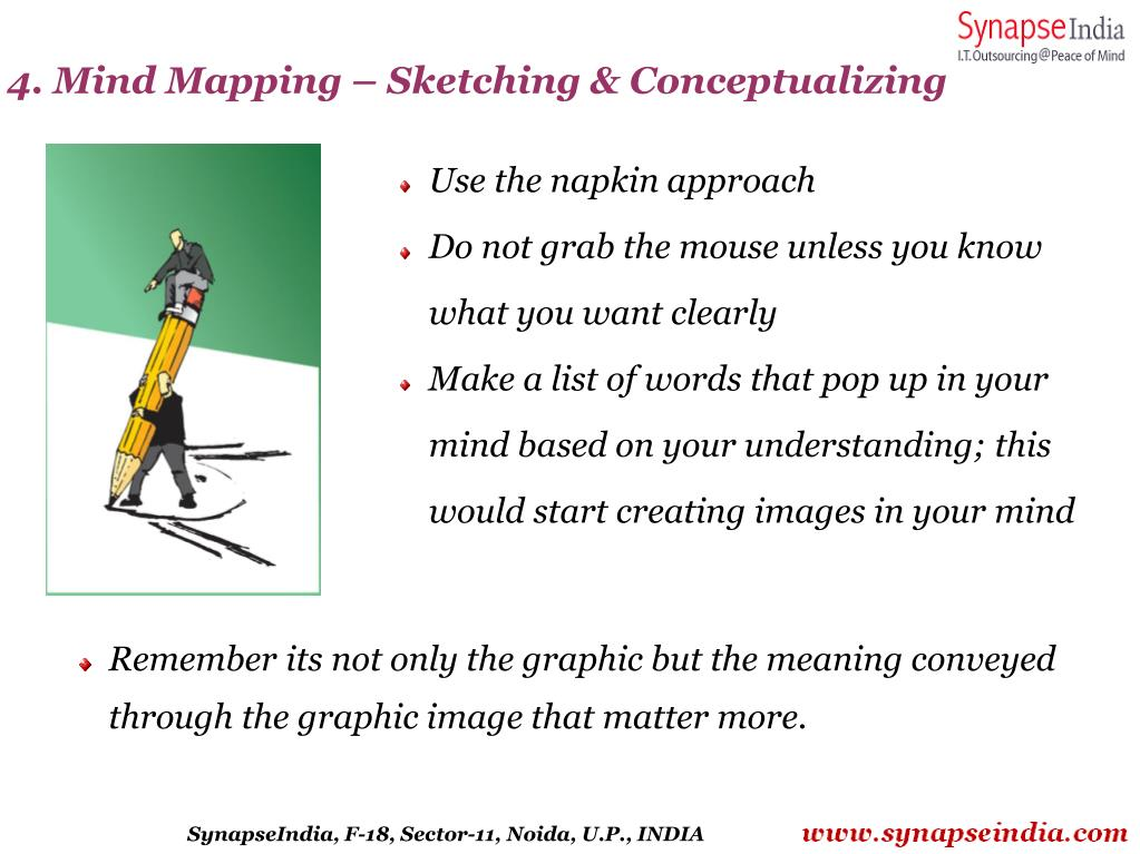 4. Mind Mapping – Sketching & Conceptualizing
