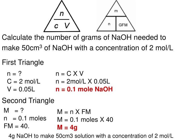 Calculate the number of grams of NaOH needed to