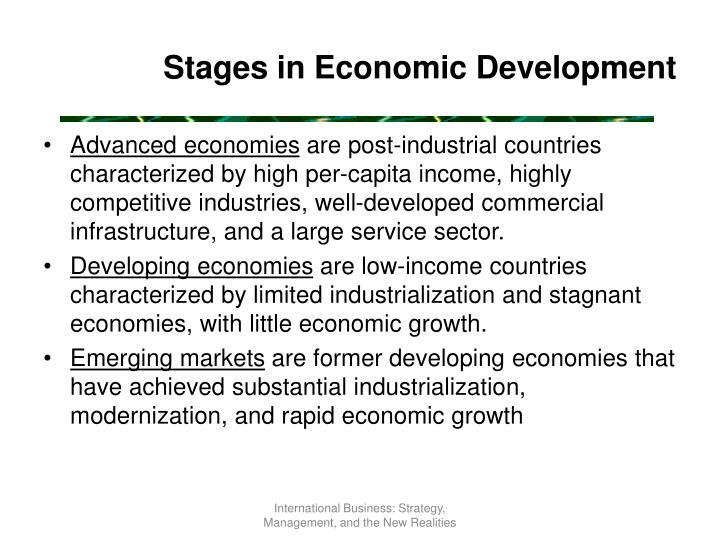 Stages in Economic Development