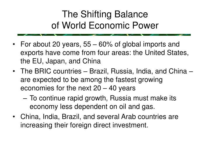 The Shifting Balance