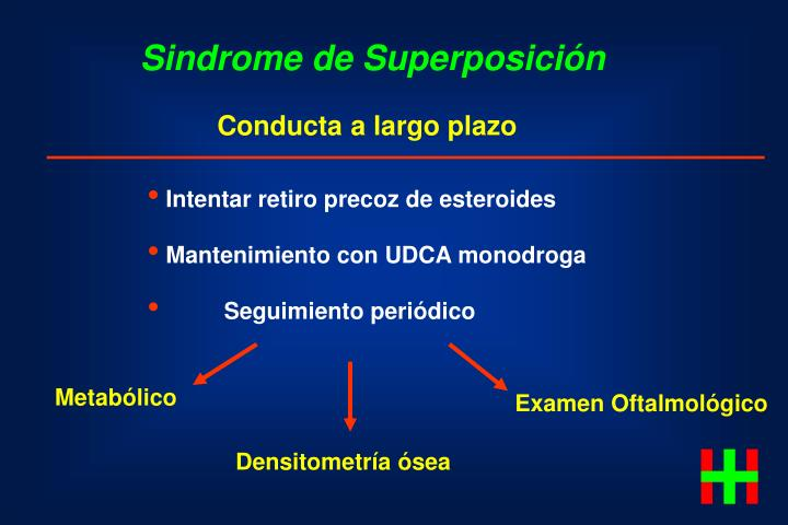 Sindrome de Superposición