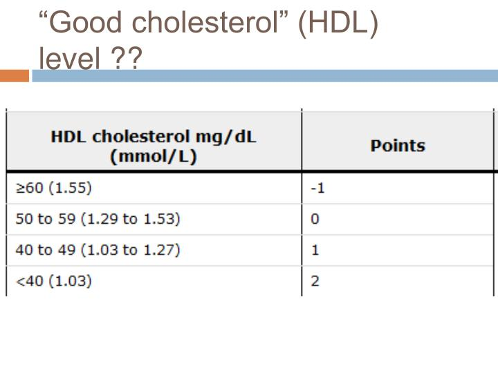 """Good cholesterol"" (HDL) level ??"