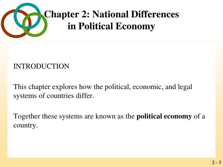 Chapter 2 national differences in political economy