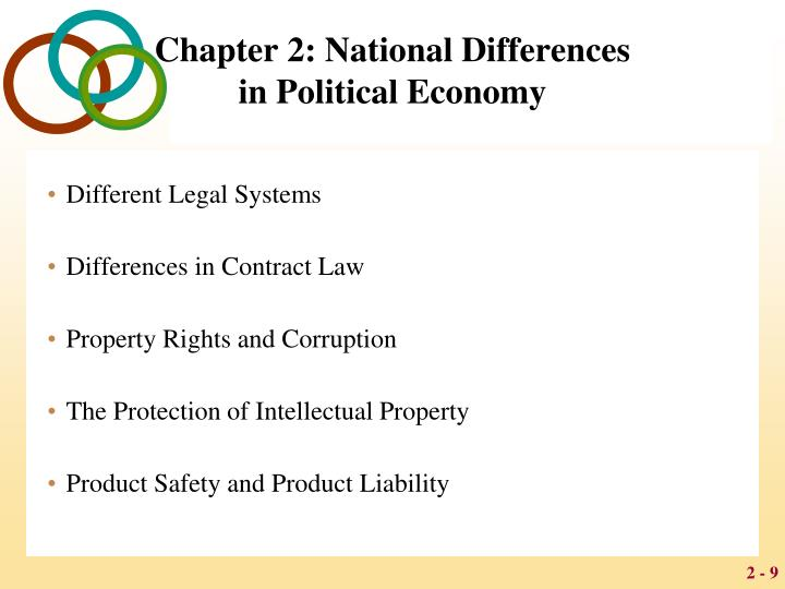 Different Legal Systems