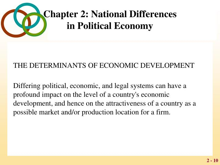THE DETERMINANTS OF ECONOMIC DEVELOPMENT