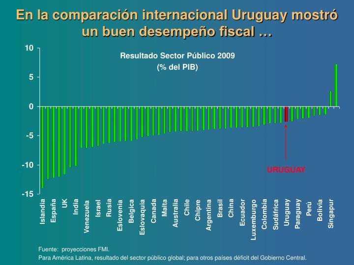 En la comparación internacional Uruguay mostró un buen desempeño fiscal …