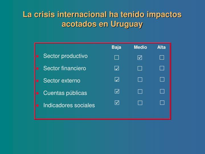La crisis internacional ha tenido impactos acotados en Uruguay