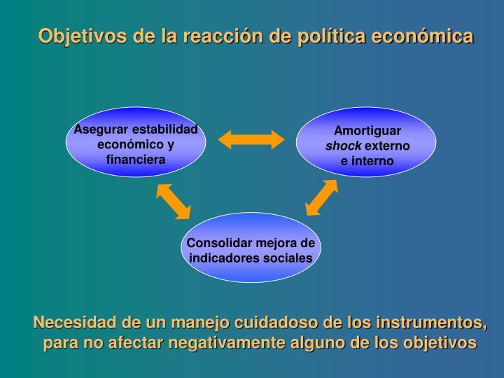 Objetivos de la reacción de política económica