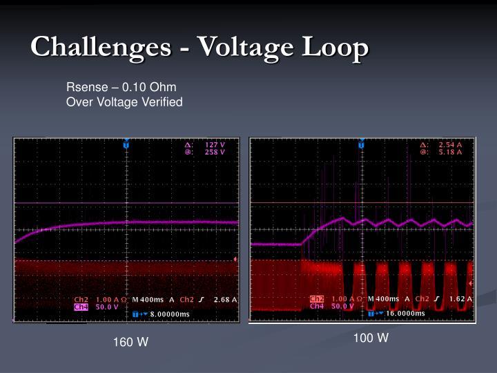 Challenges - Voltage Loop