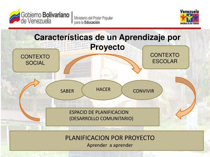 Características de un Aprendizaje por Proyecto