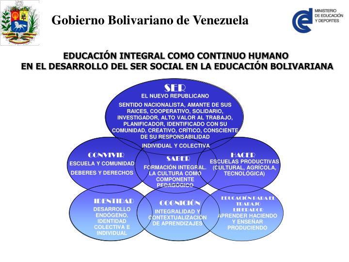 EDUCACIÓN INTEGRAL COMO CONTINUO HUMANO