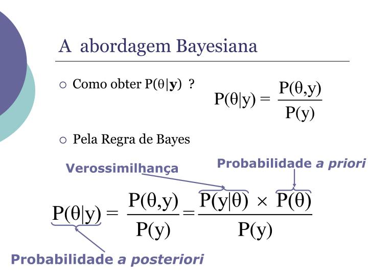 Pela Regra de Bayes