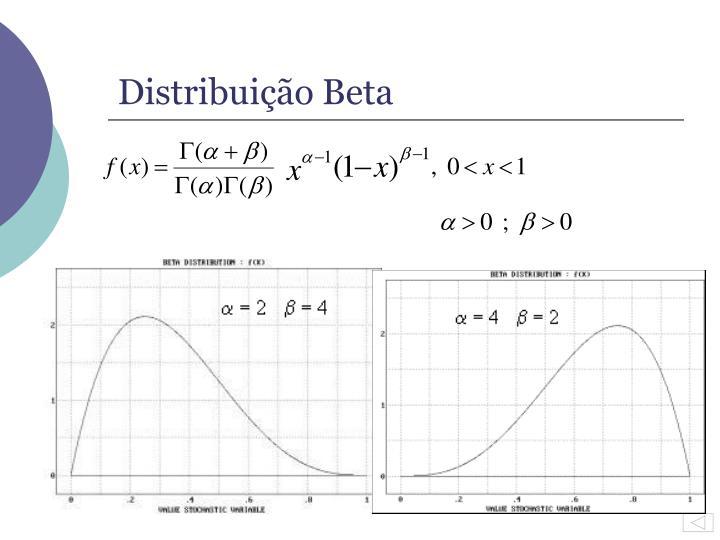 Distribuição Beta