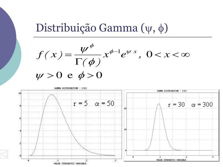 Distribuição Gamma (