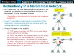 redundancy in a hierarchical network