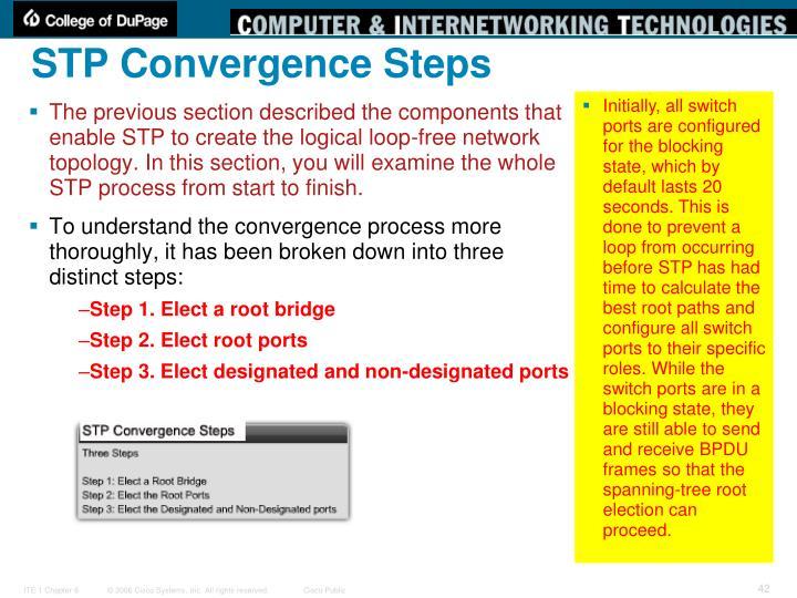 STP Convergence Steps
