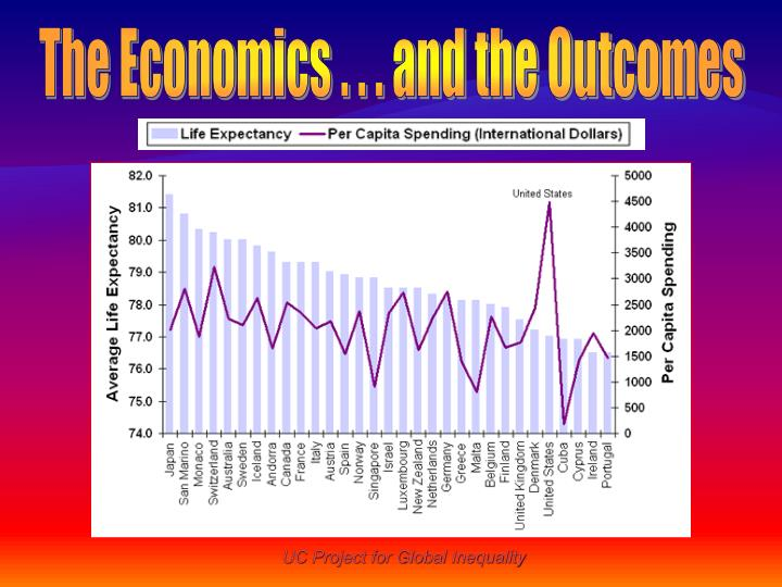 The Economics . . . and the Outcomes