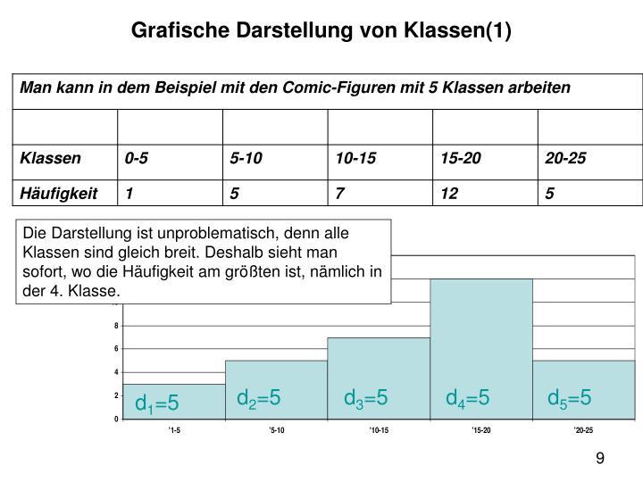 Grafische Darstellung von Klassen(1)