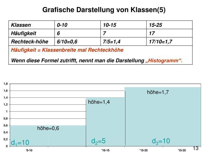 Grafische Darstellung von Klassen(5)