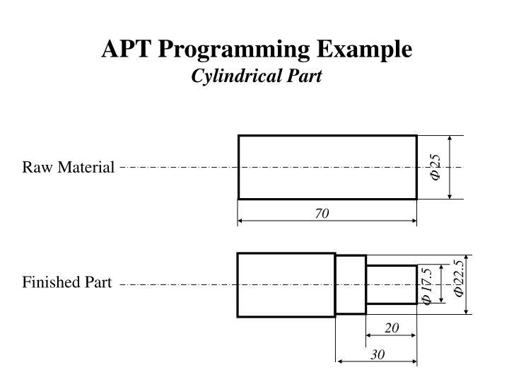 APT Programming Example