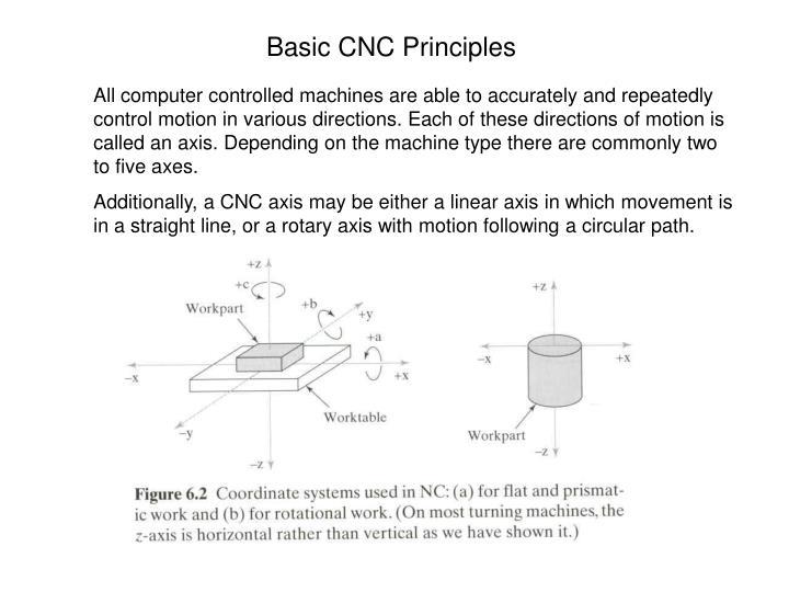 Basic CNC Principles