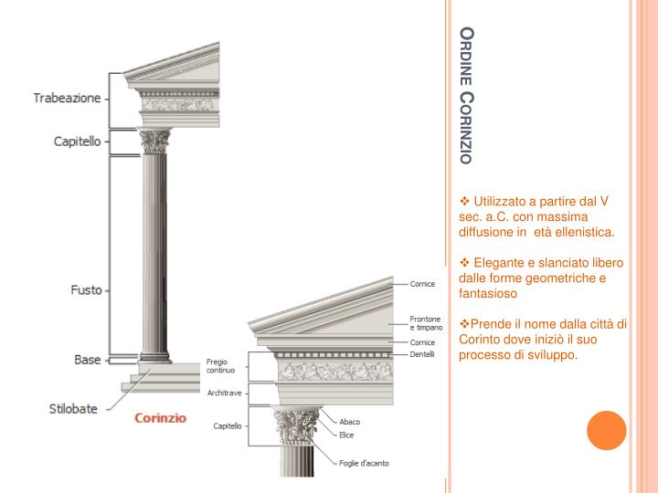 Utilizzato a partire dal V sec. a.C. con massima diffusione in  età ellenistica.