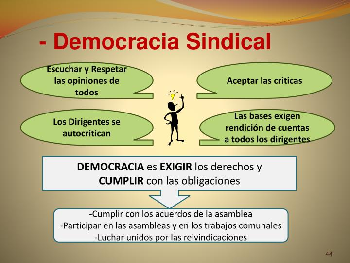 - Democracia Sindical