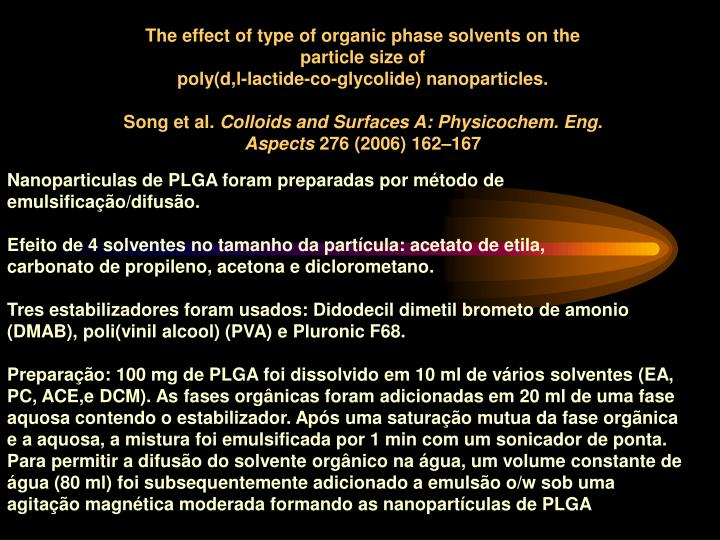 The effect of type of organic phase solvents on the