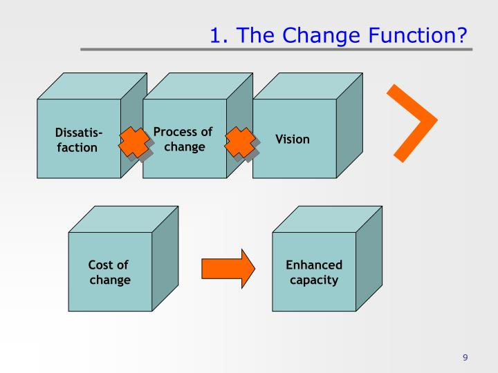 1. The Change Function?