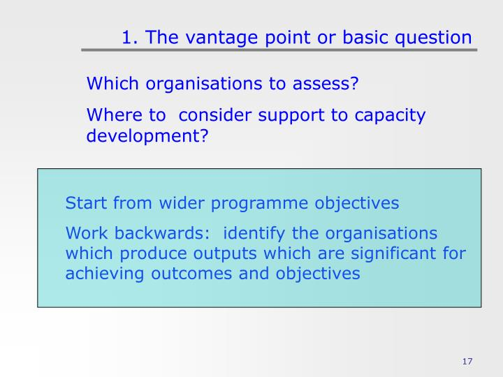 1. The vantage point or basic question