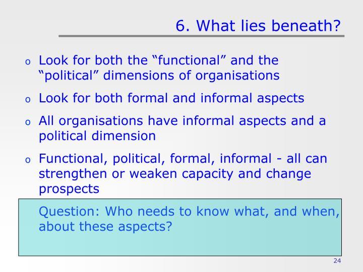 6. What lies beneath?