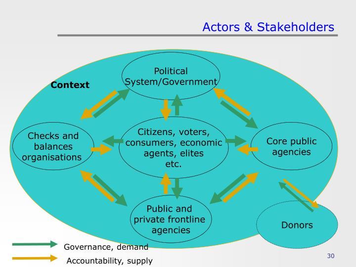 Actors & Stakeholders
