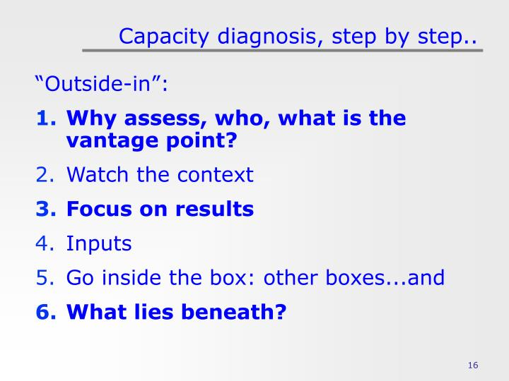 Capacity diagnosis, step by step..