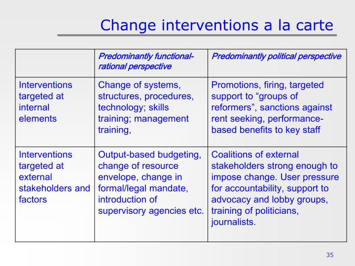 Change interventions