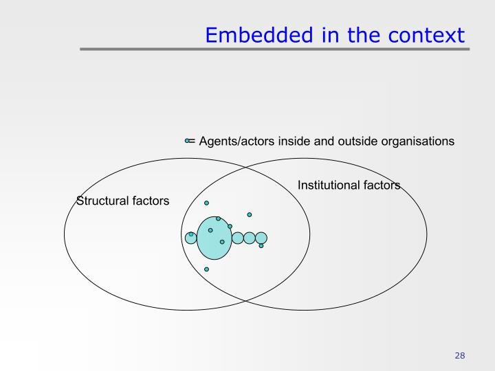 Embedded in the context
