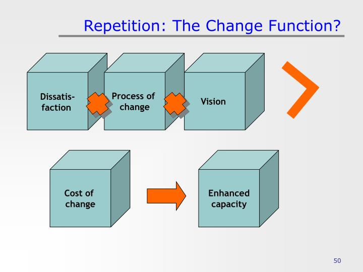 Repetition: The Change Function?
