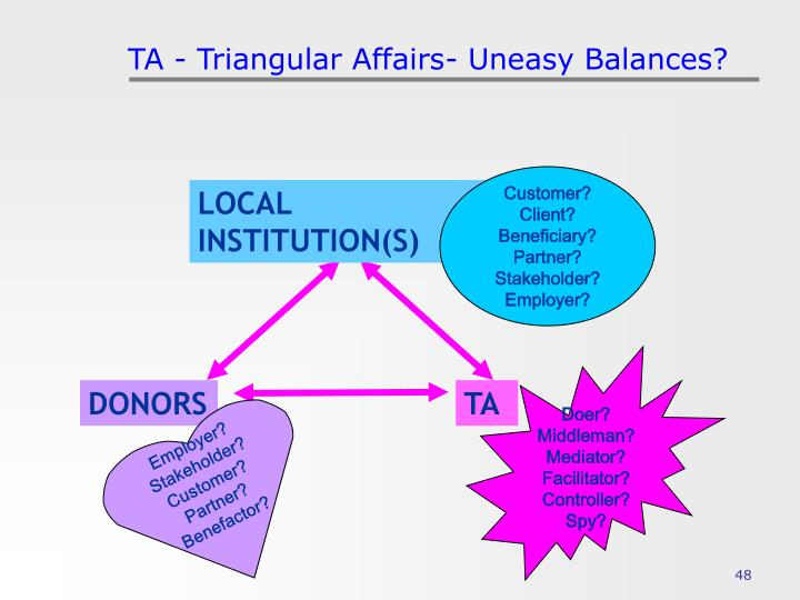 TA - Triangular Affairs- Uneasy Balances?