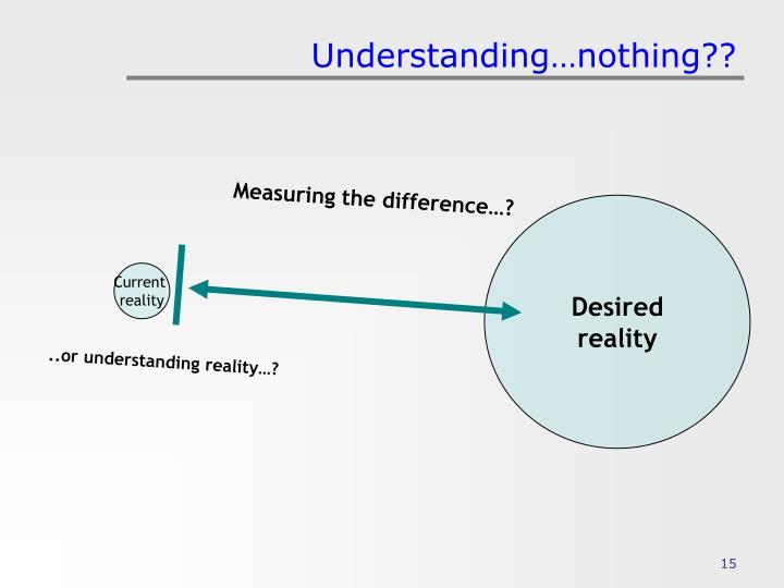 Understanding…nothing??