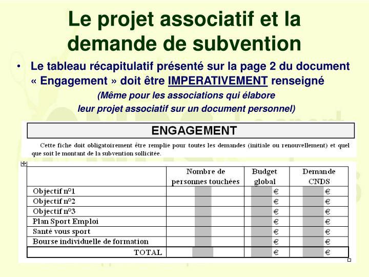 Le projet associatif et la demande de subvention