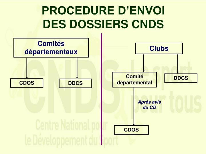 PROCEDURE D'ENVOI