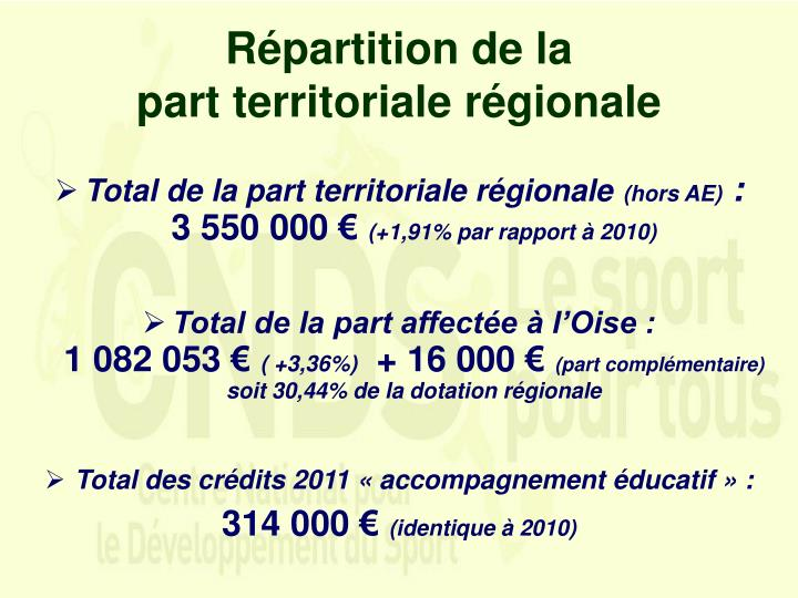 Répartition de la