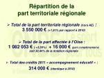 r partition de la part territoriale r gionale