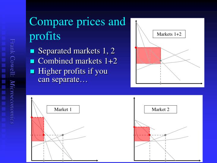 Compare prices and profits